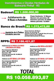 RELATÓRIO DE FINANCIAMENTOS DE INVESTIMENTOS E DÍVIDAS