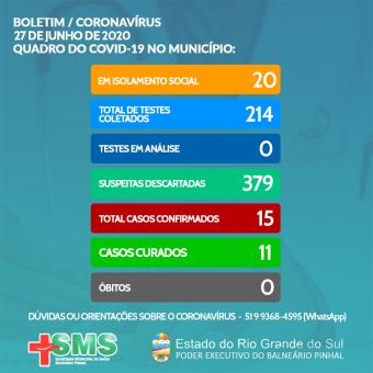 Boletim Epidemiologico  Covid19- 27 de Junho de 2020